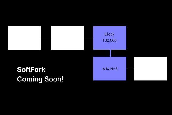 Block 100,00 Soft Fork